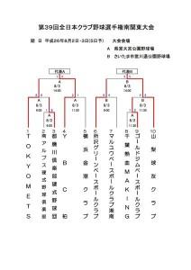 第39回全日本クラブ野球選手権南関東大会試合結果